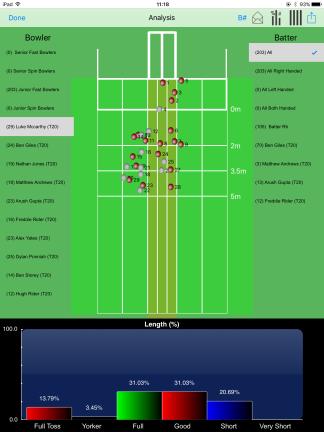 luke mccarthy friday pitch