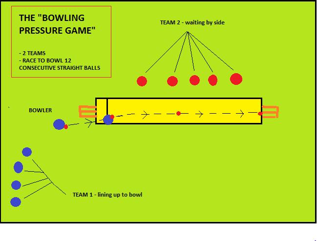 bowling pressure game