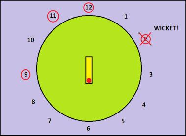 clock cricket wicket