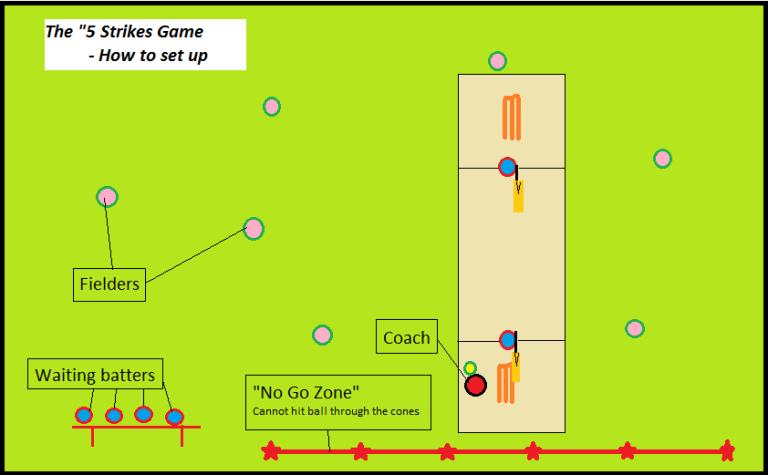 5 strikes game