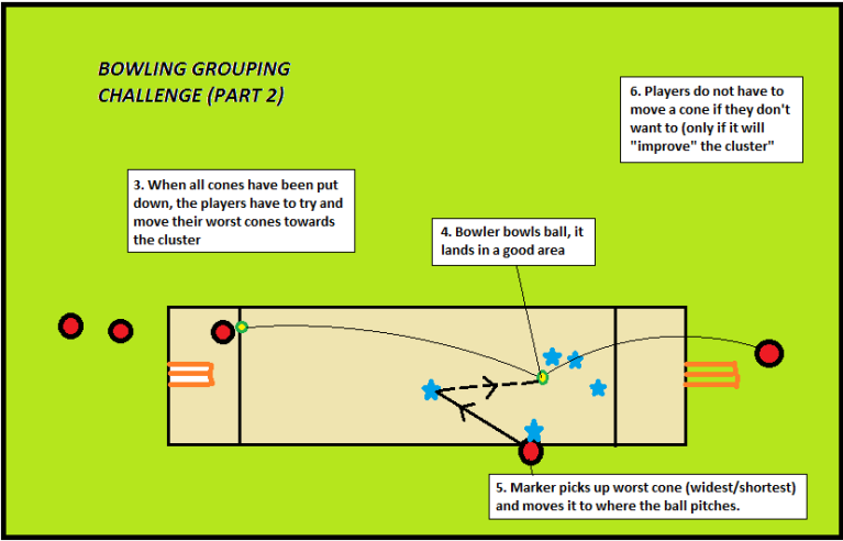 bowling grouping challenge 2
