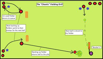 chaos fielding next