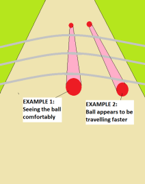 pitch perspective change in line